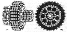 molecular cogs and gears